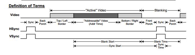 VGA驱动时序图