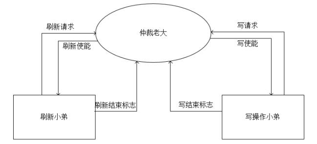 lesson5_02