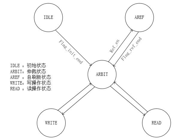lesson5_03