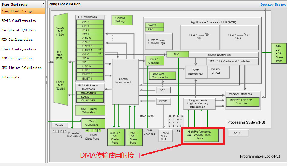 SOC从此开始,初探ZYNQ的DMA传输